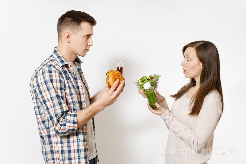 Польза подсчета калорий для похудения