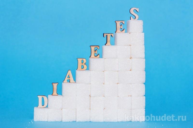 сахара ожирение