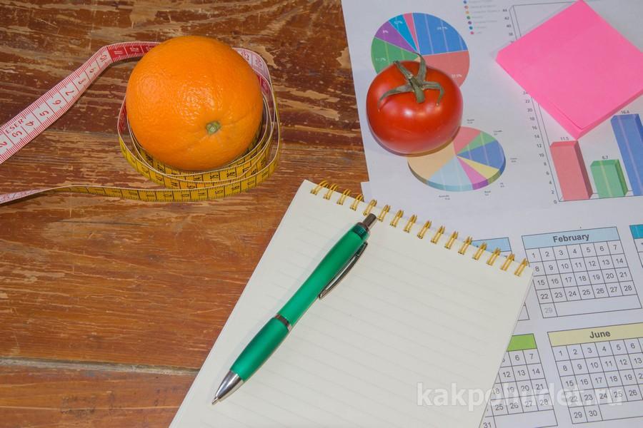 планирование похудения