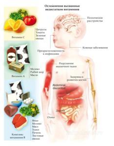 Нормальный режим питания