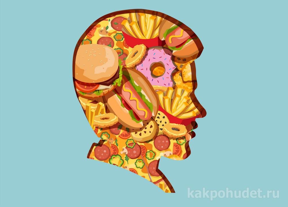 признак расстройства пищевого поведения