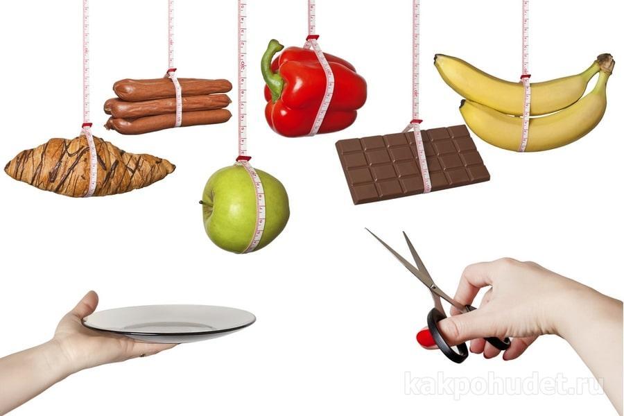 продукты при ожирении