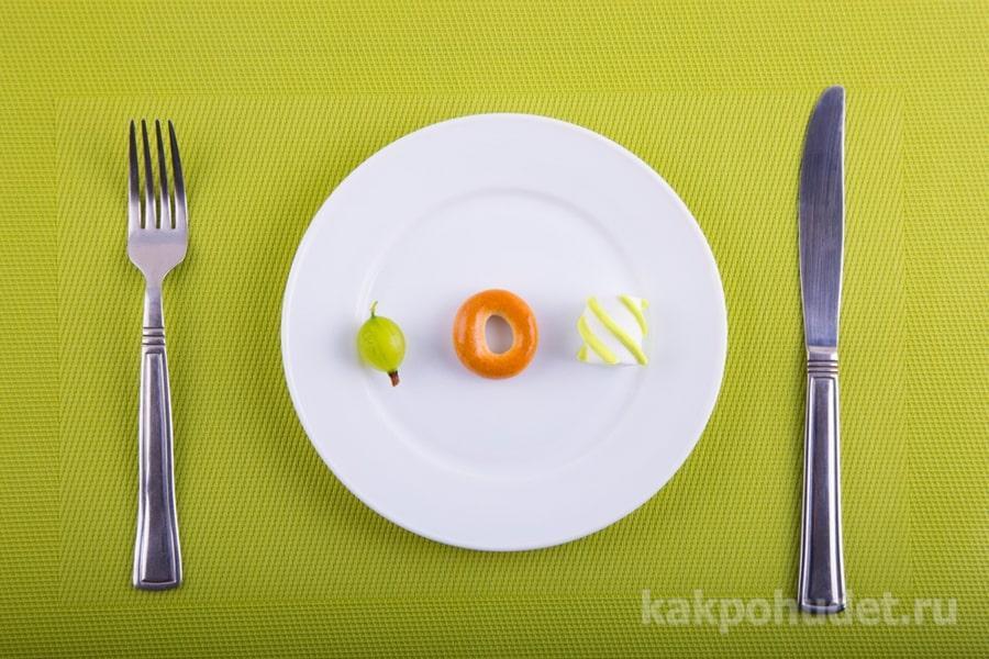 низкокалорийная диета похудение