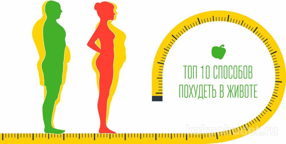 Топ 10 способов похудеть в животе