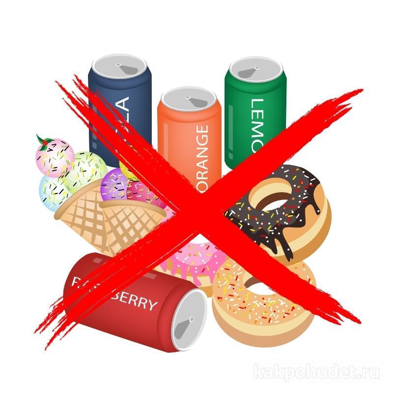 как отказаться от сладкого без стресса для организма