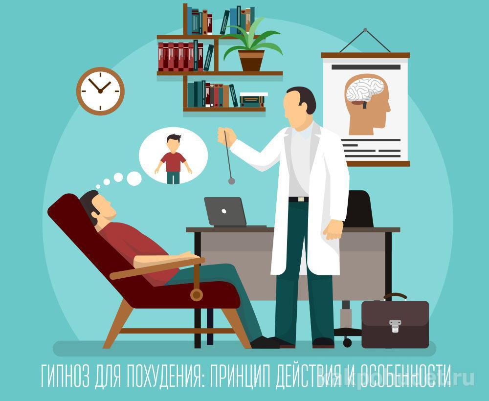Гипноз для похудения: принцип действия и особенности