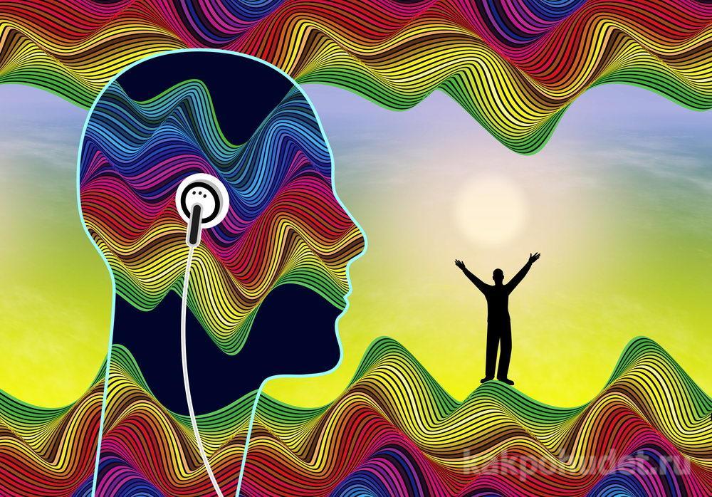 Эффективность аудиозаписей для гипноза