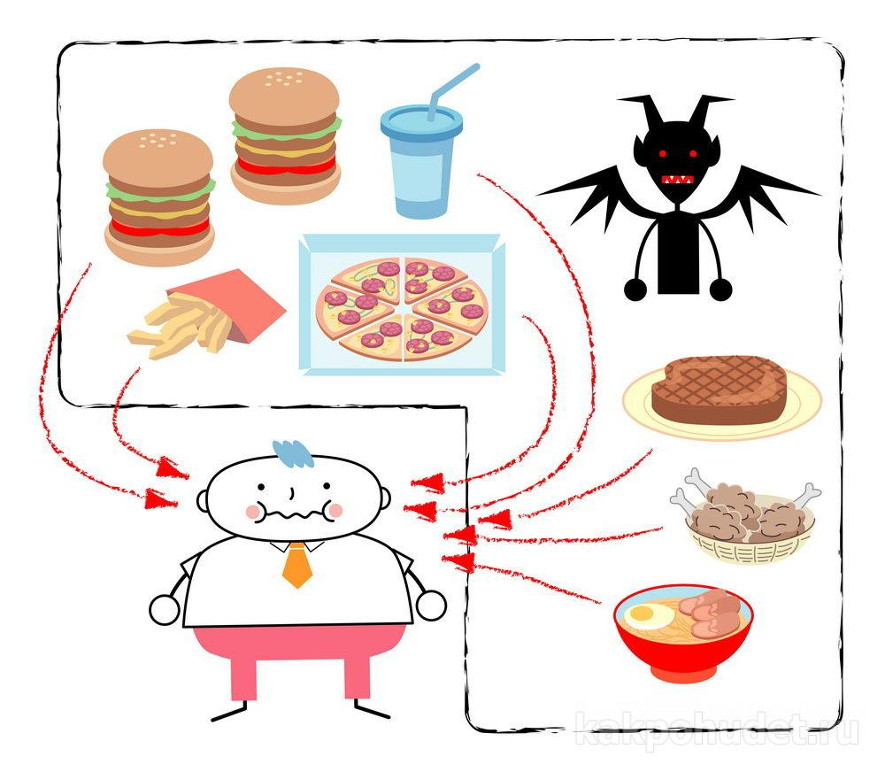 метаболический синдром- как избавиться от него раз и навсегда