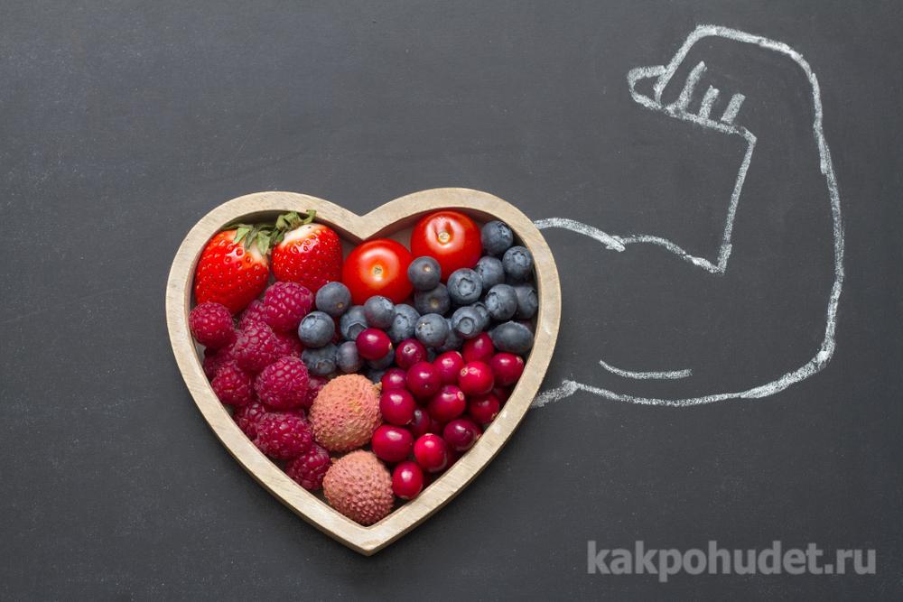 диета-сердце