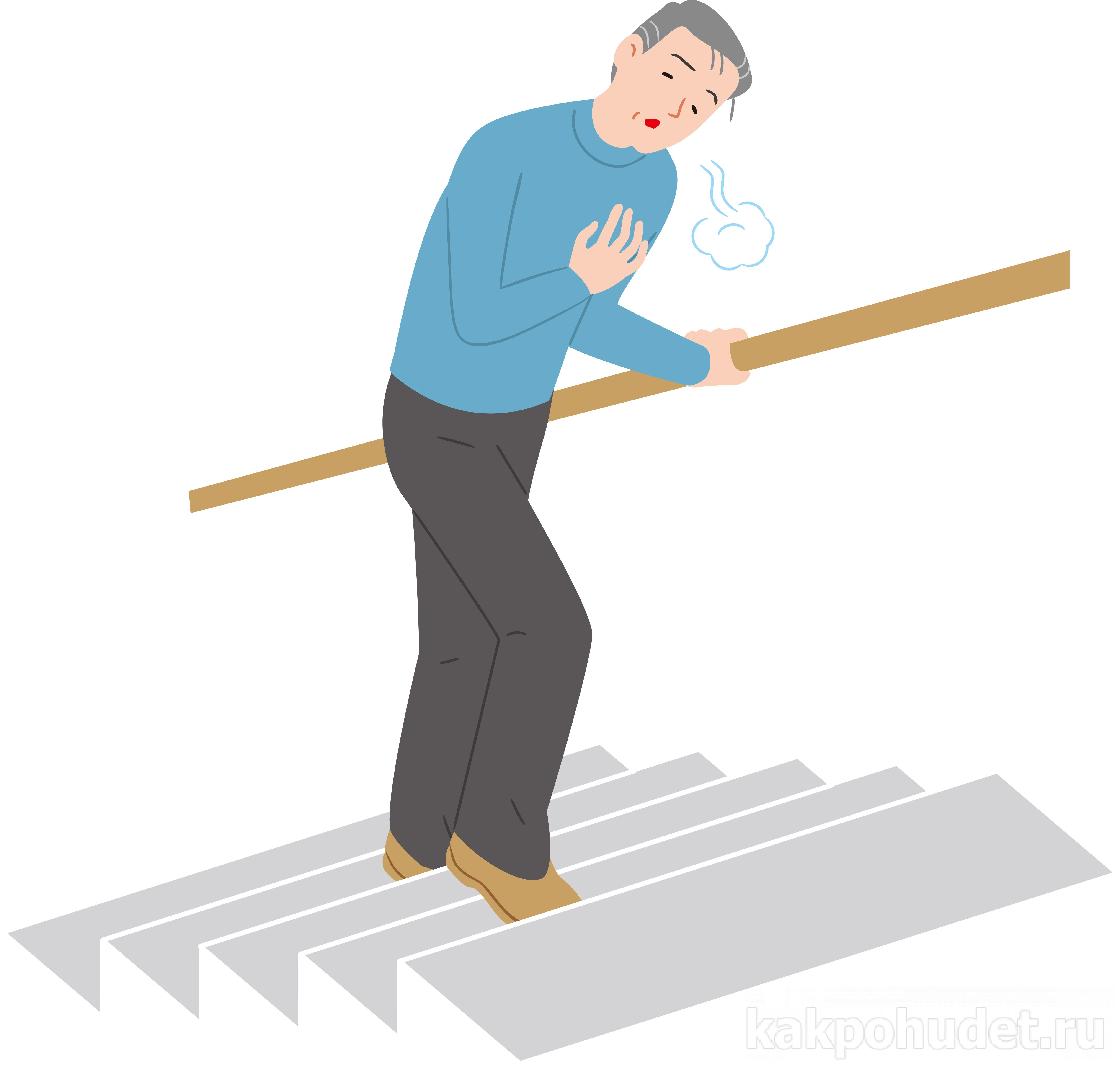 shortness of breath when climbing stairs
