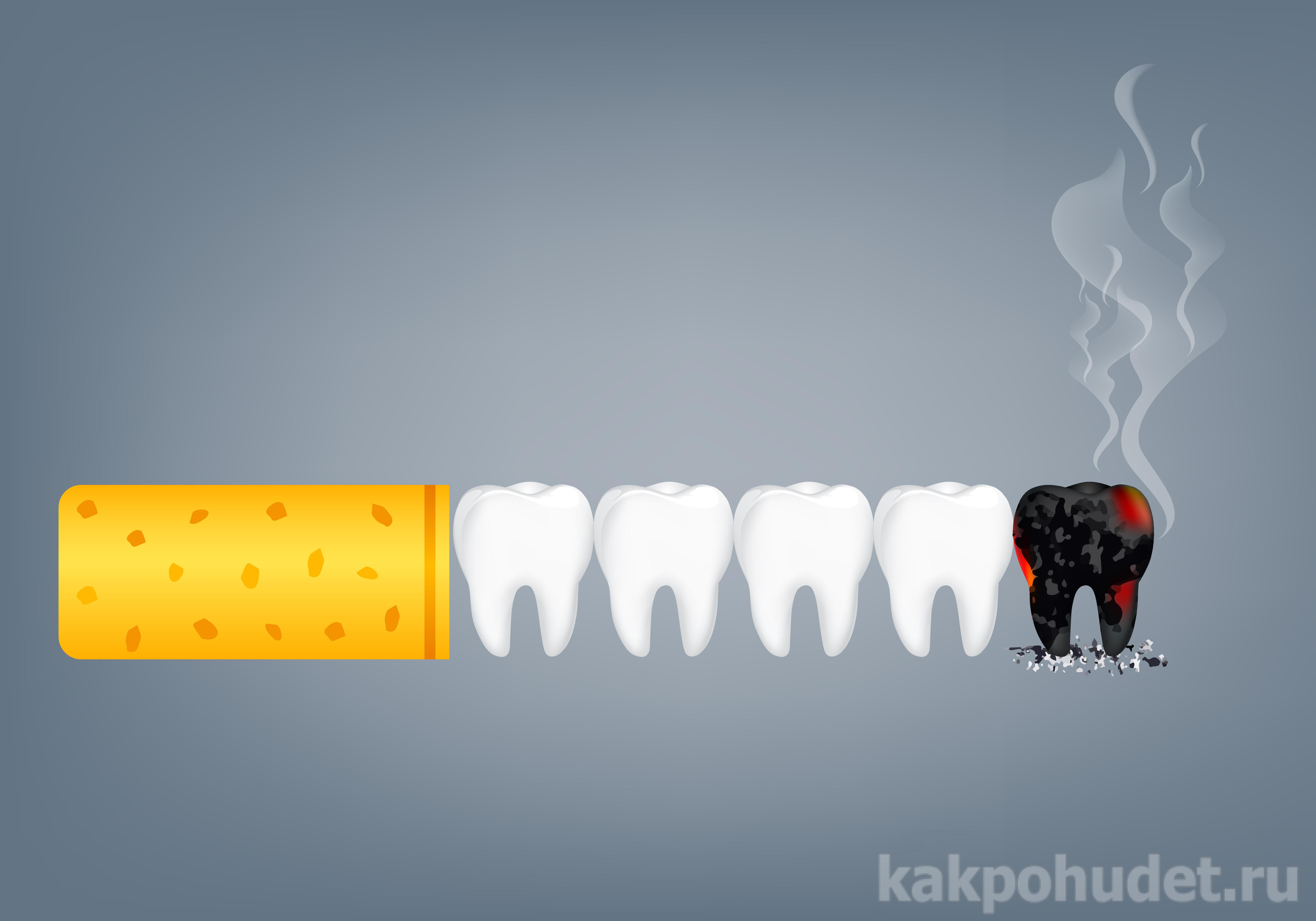 При отказе от курения решаются вопрос со многими заболеваниями