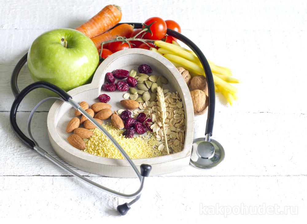 Обязательно получите базовые знания о правильном питании
