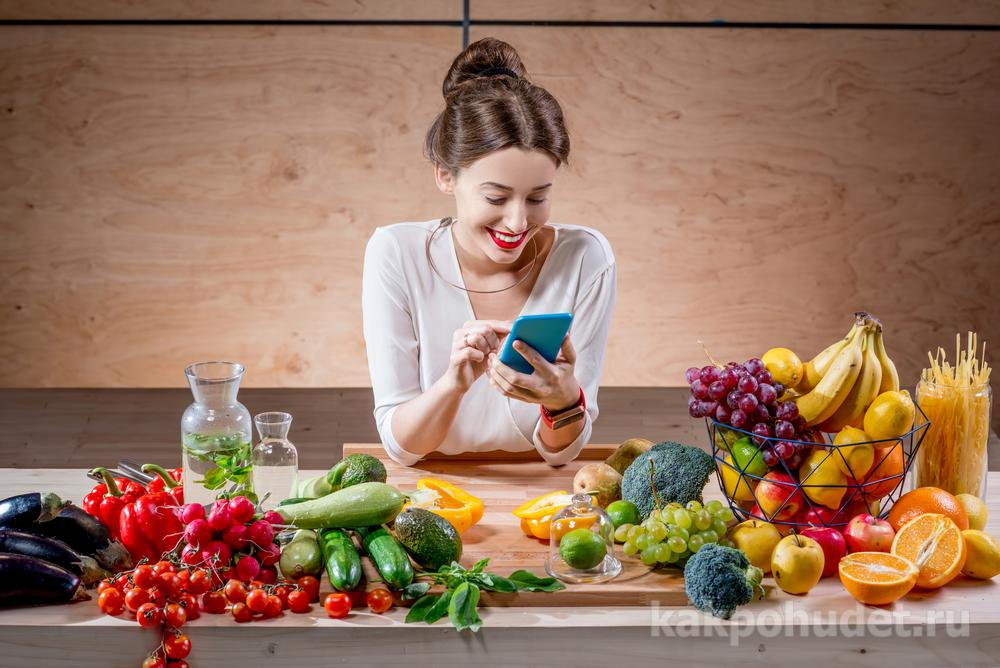 Удовольствие при подсчете калорий