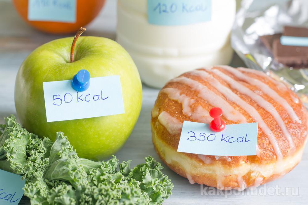 Точный подсчет калорий позволяют побороть многие страхи