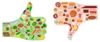 Освобождение от нездоровых привычек питания – применение основных инструментов
