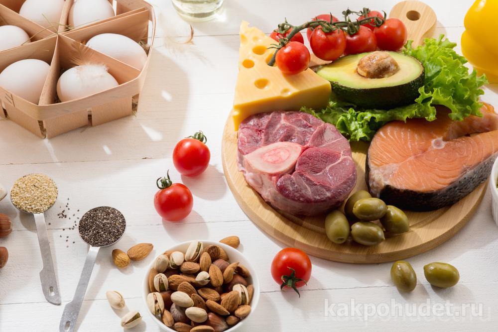 Кетогенная диета. Плюсы и минусы