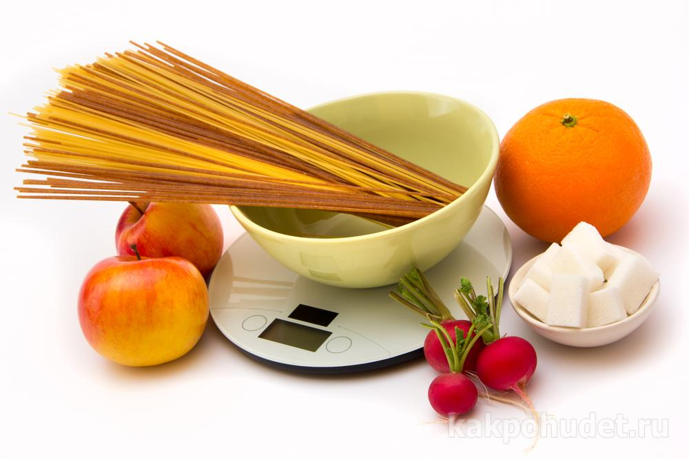Преимущества диеты по ГИ