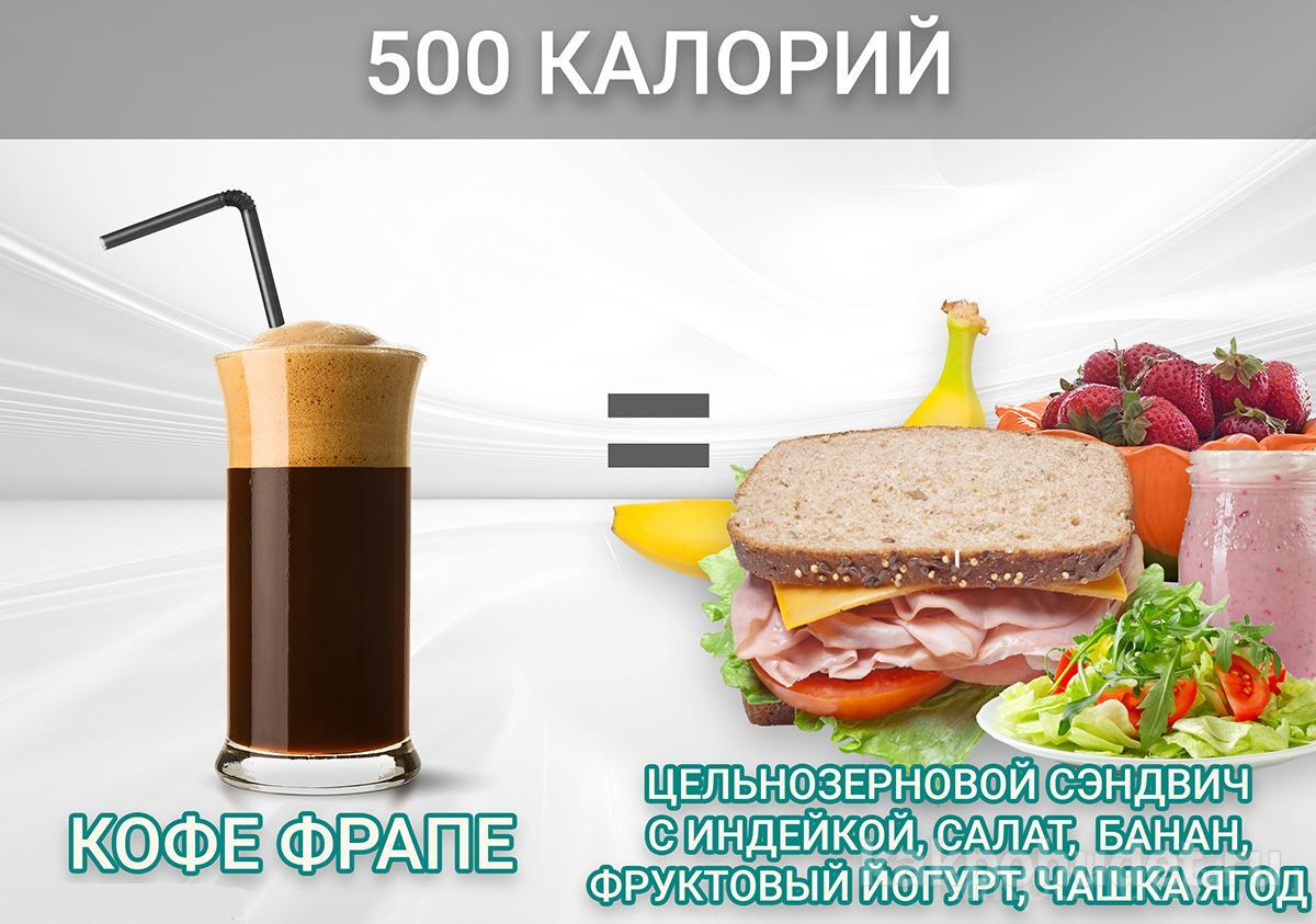 Как выглядят 500 калорий