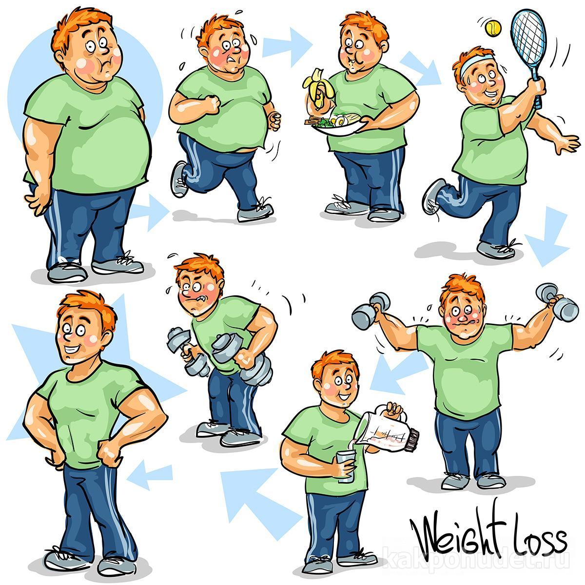 Процесс потери веса