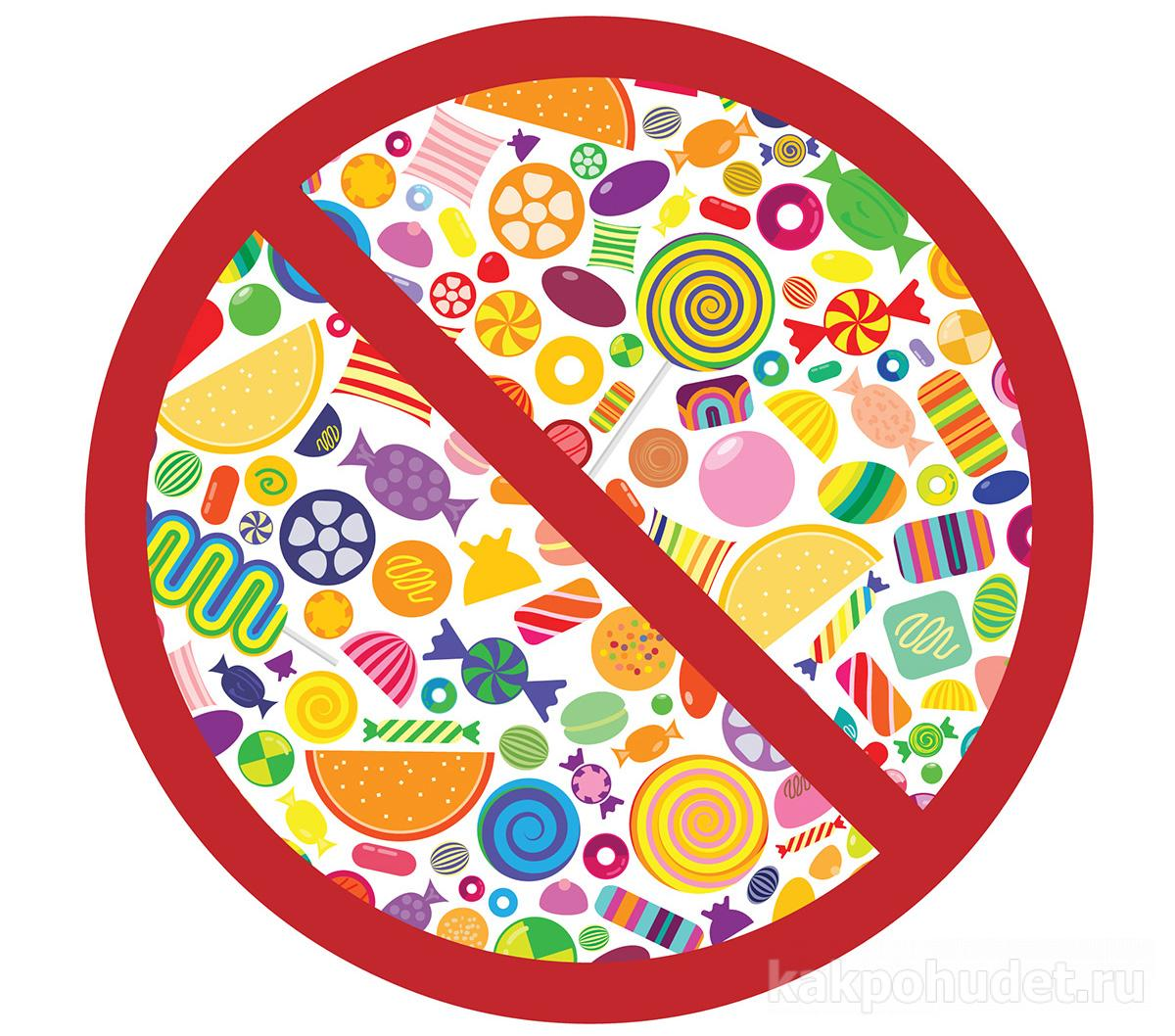 Что запрещено на кето диете