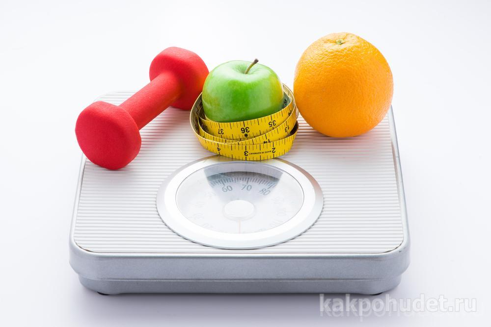 Как узнать результат похудения заранее в зависимости от способа?