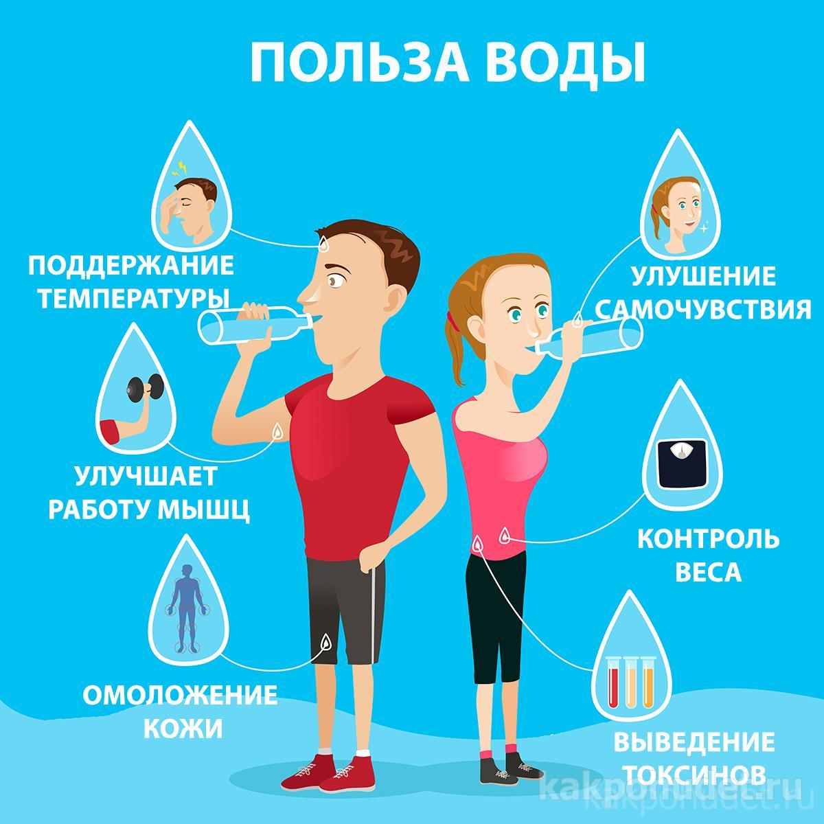 Стакан воды в день