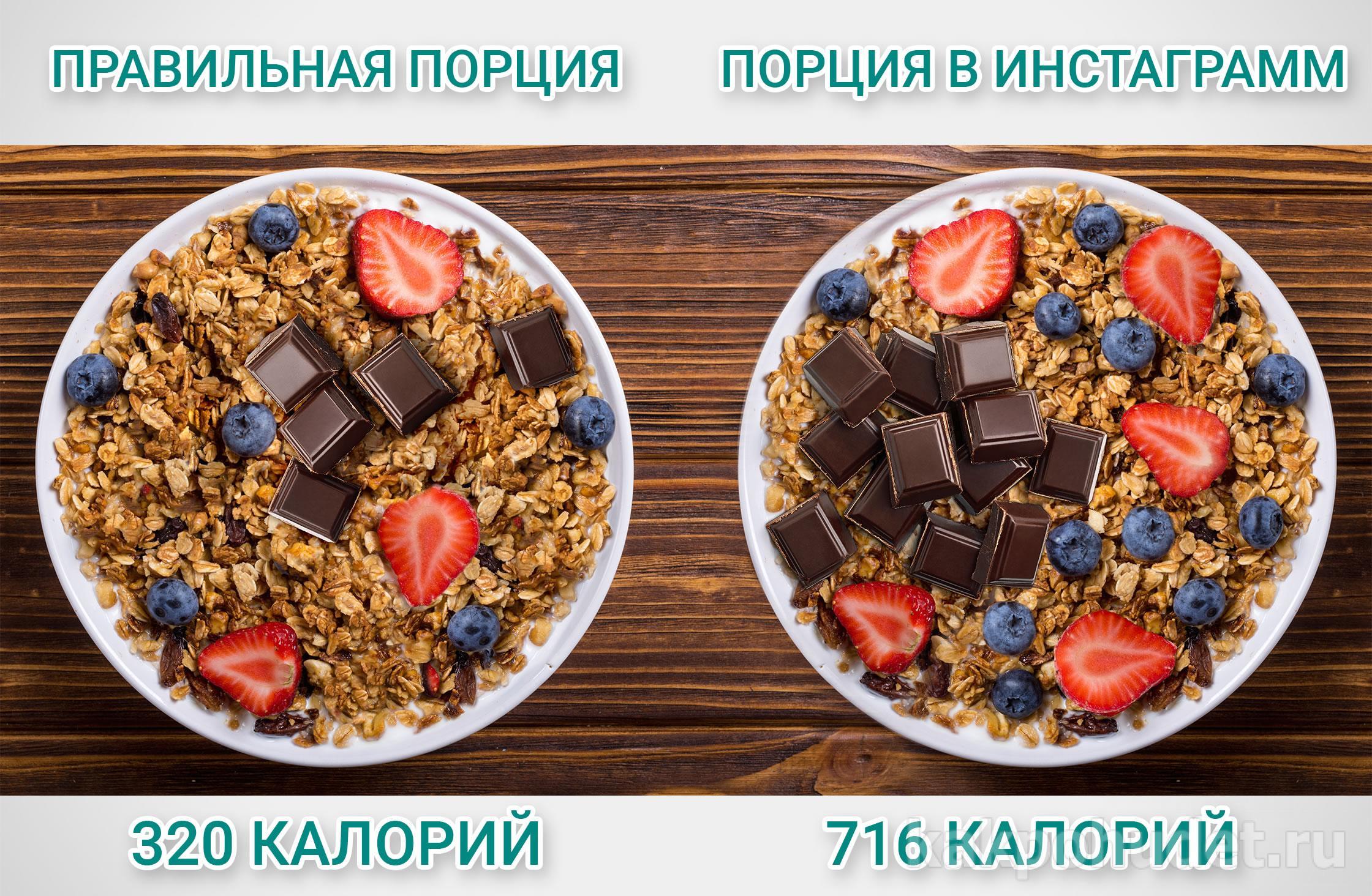 две порции одного и того же блюда