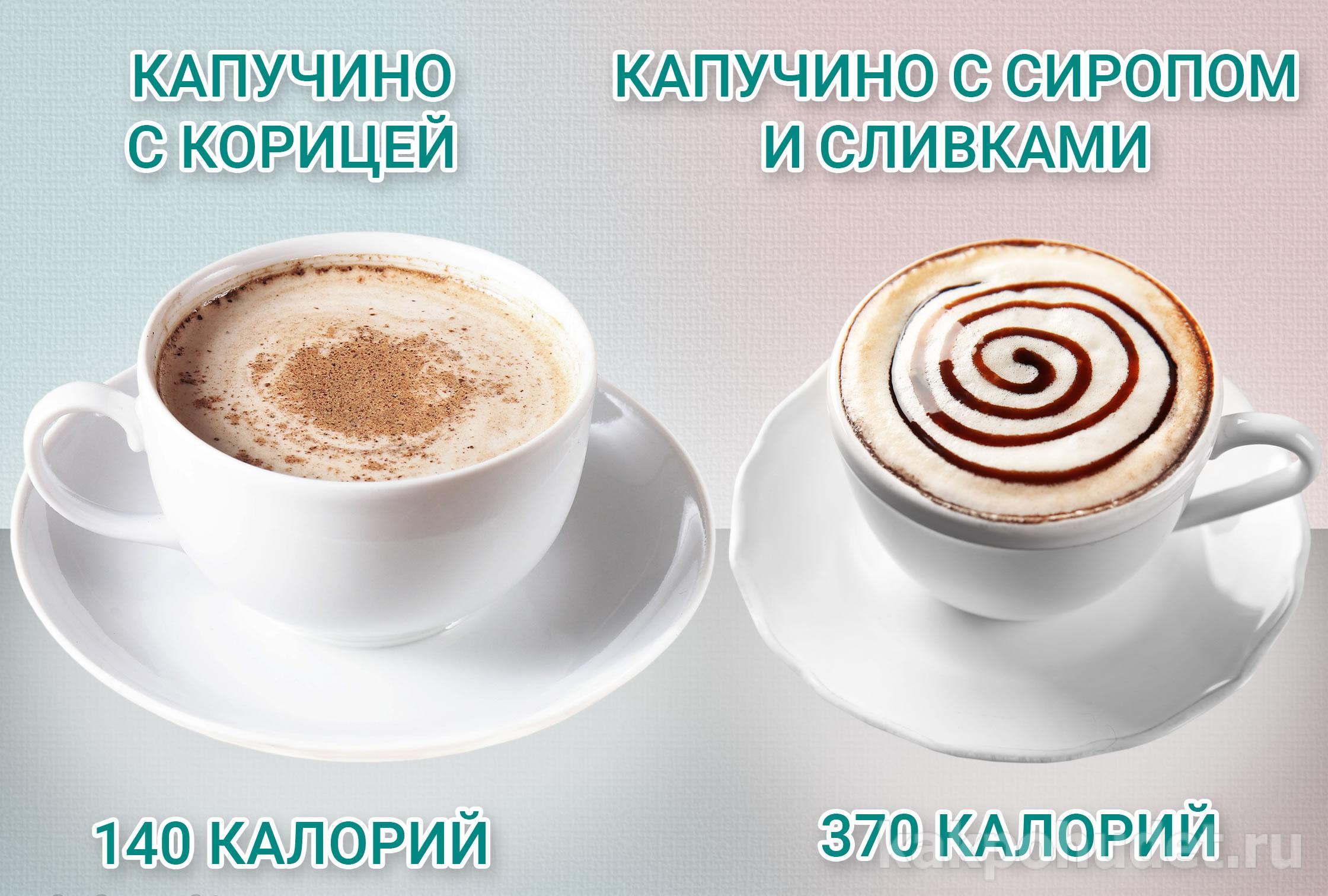 два варианта популярного напитка