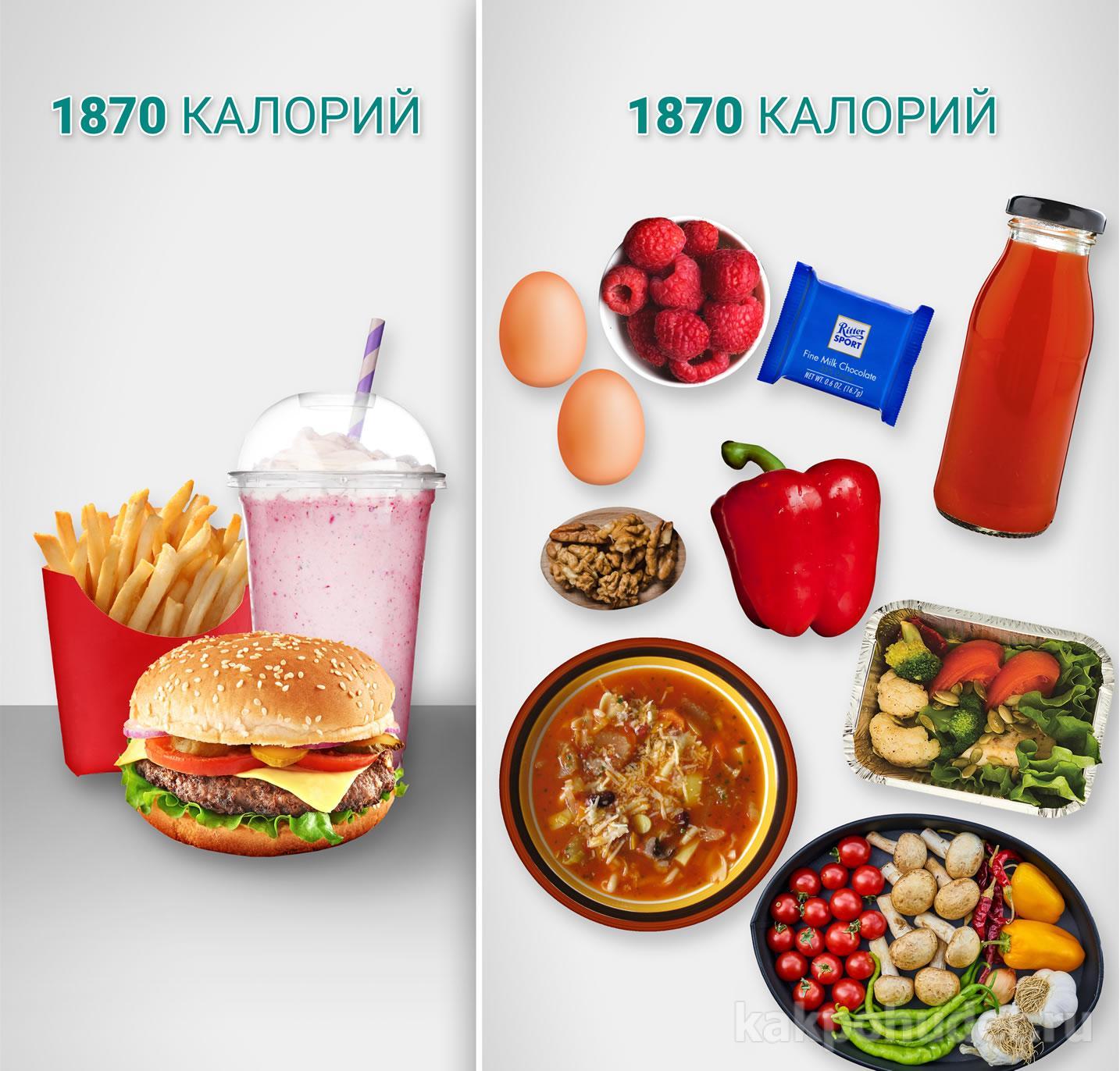 Сравните два варианта приёма пищи