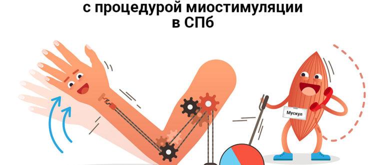 ТОП-10 клиник с процедурой миостимуляции в СПб